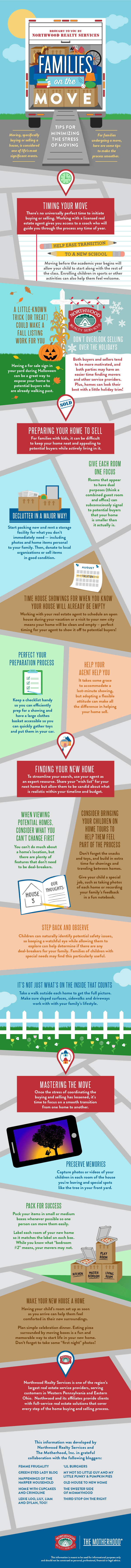 Simple Hacks for Moving with Children. Sharing my tips and tricks to help make your next move easier on your children!